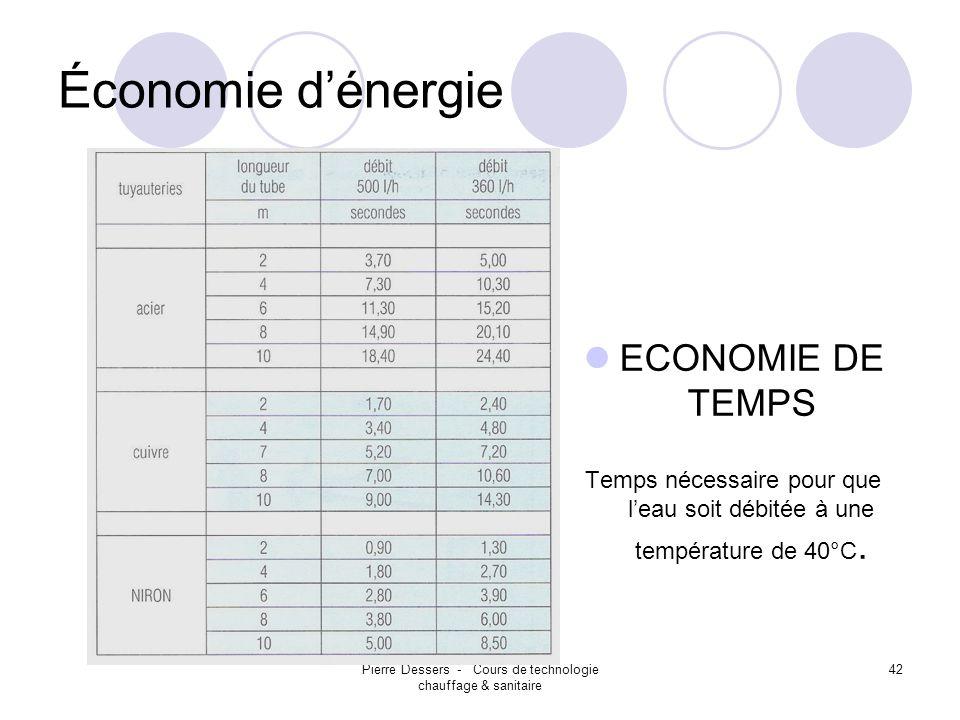 Pierre Dessers - Cours de technologie chauffage & sanitaire 42 Économie dénergie ECONOMIE DE TEMPS Temps nécessaire pour que leau soit débitée à une t