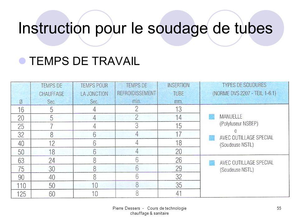Pierre Dessers - Cours de technologie chauffage & sanitaire 55 Instruction pour le soudage de tubes TEMPS DE TRAVAIL