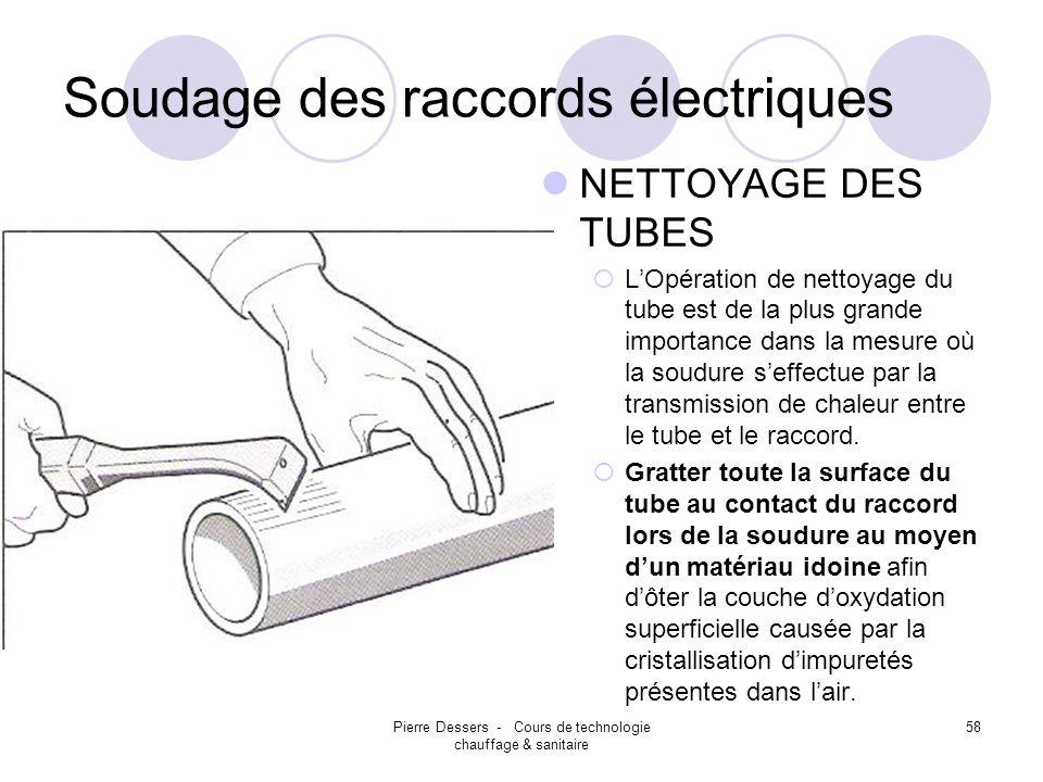 Pierre Dessers - Cours de technologie chauffage & sanitaire 58 Soudage des raccords électriques NETTOYAGE DES TUBES LOpération de nettoyage du tube es
