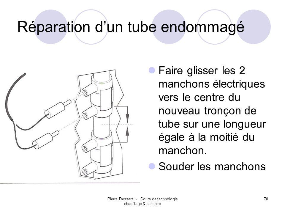 Pierre Dessers - Cours de technologie chauffage & sanitaire 70 Réparation dun tube endommagé Faire glisser les 2 manchons électriques vers le centre d