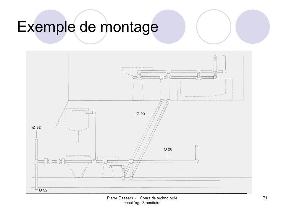 Pierre Dessers - Cours de technologie chauffage & sanitaire 72 Exemple de montage