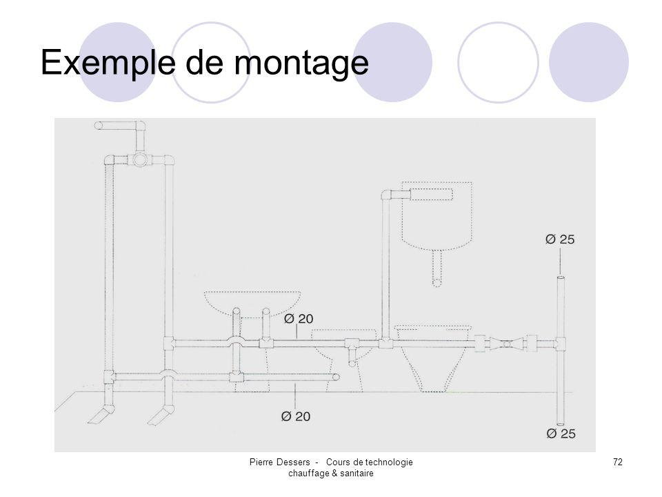 Pierre Dessers - Cours de technologie chauffage & sanitaire 73 Exemple de montage