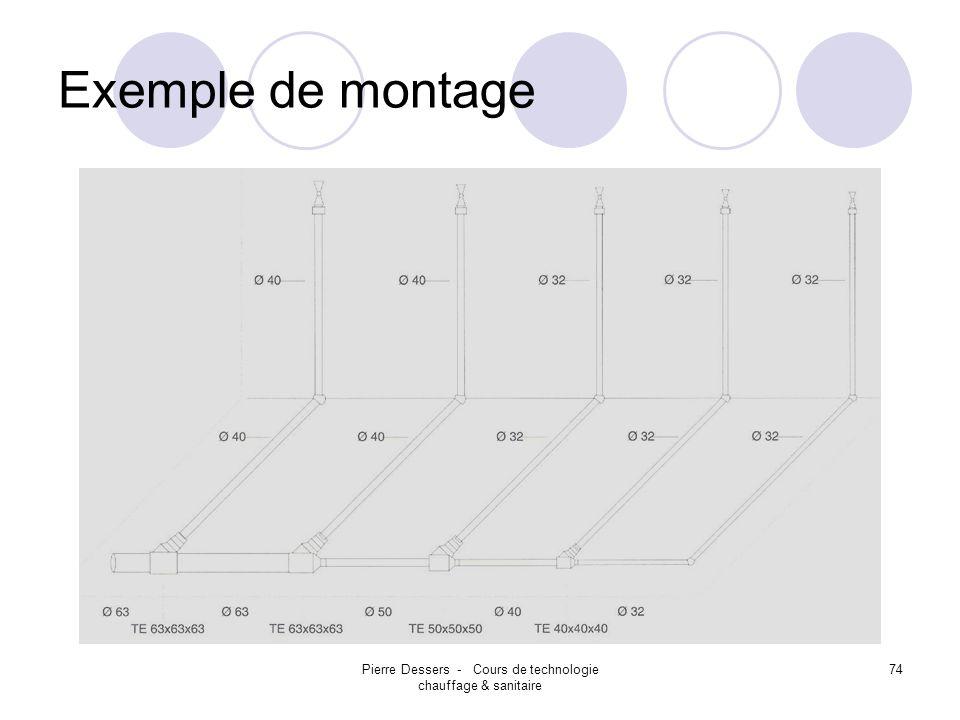 Pierre Dessers - Cours de technologie chauffage & sanitaire 74 Exemple de montage