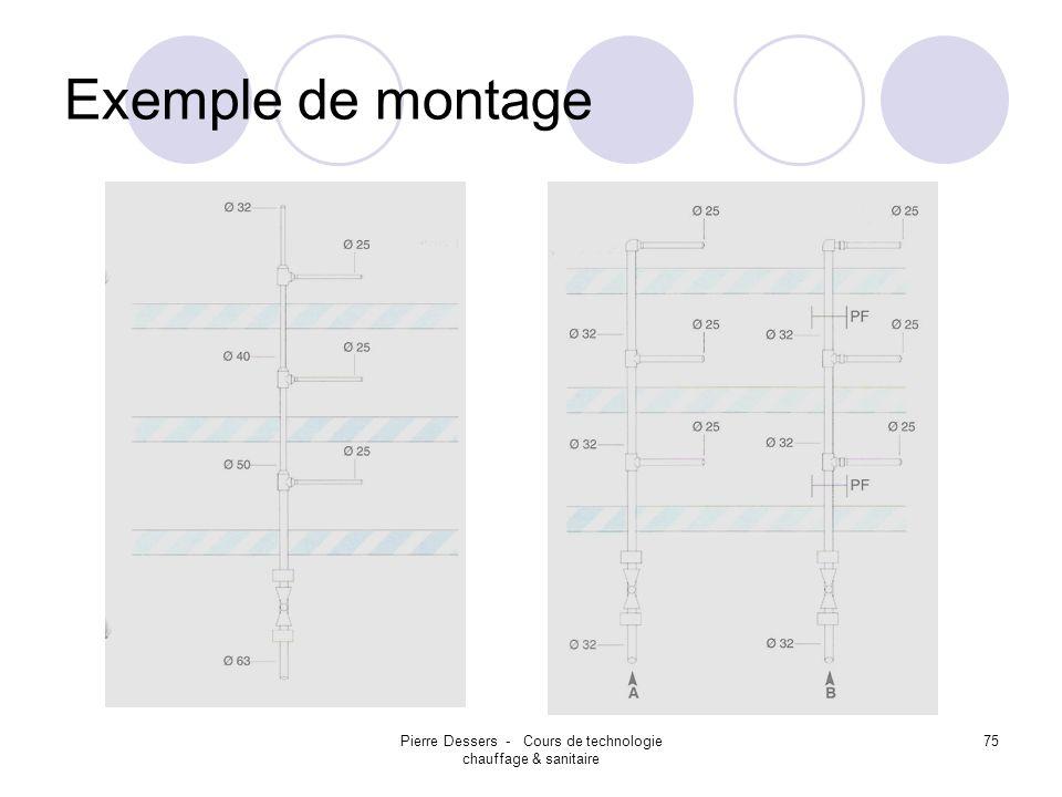 Pierre Dessers - Cours de technologie chauffage & sanitaire 75 Exemple de montage