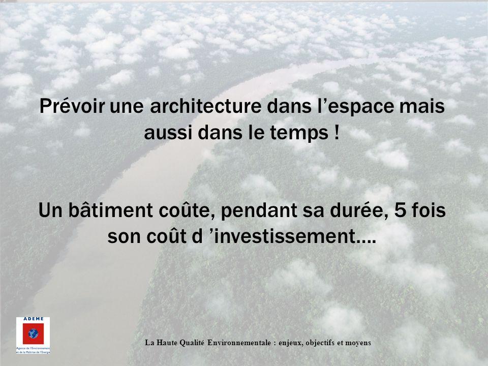 La Haute Qualité Environnementale : enjeux, objectifs et moyens Prévoir une architecture dans lespace mais aussi dans le temps ! Un bâtiment coûte, pe