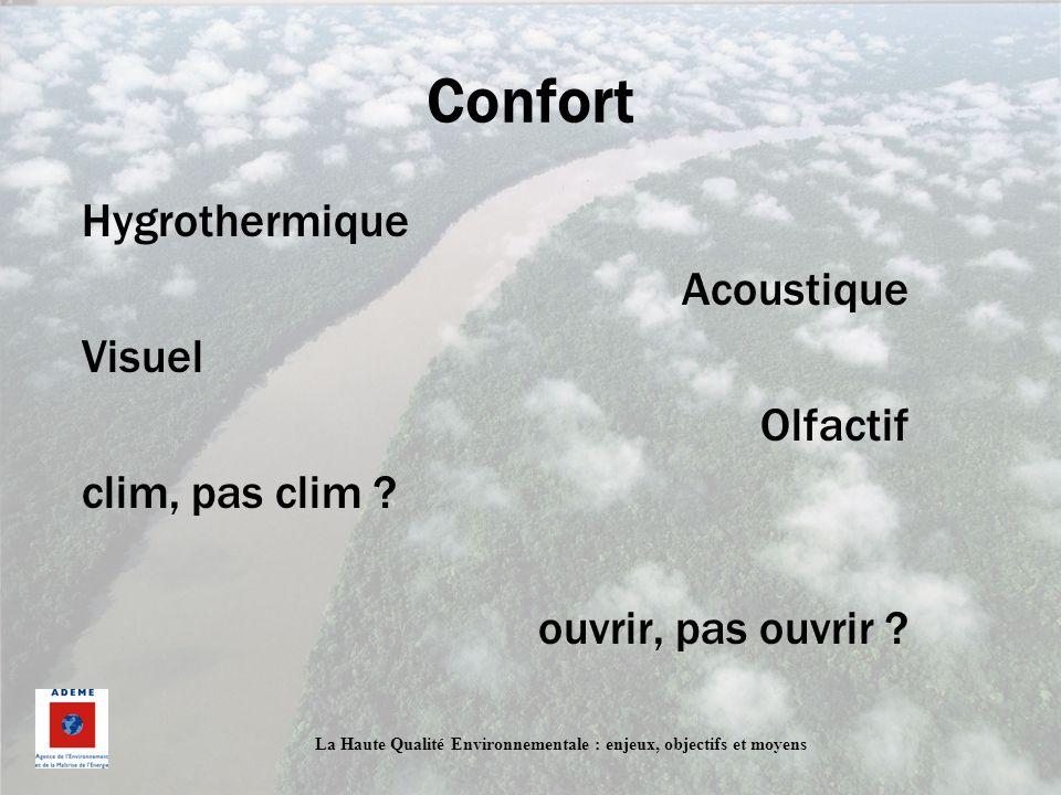 La Haute Qualité Environnementale : enjeux, objectifs et moyens Confort Hygrothermique Acoustique Visuel Olfactif clim, pas clim ? ouvrir, pas ouvrir