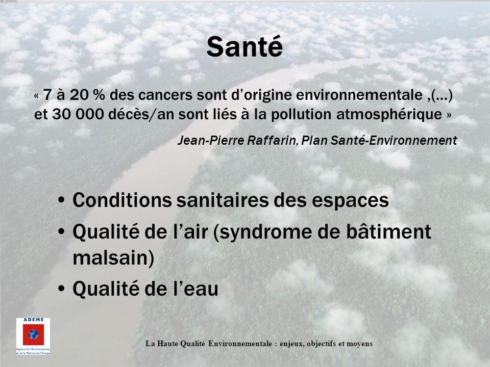 La Haute Qualité Environnementale : enjeux, objectifs et moyens Santé Conditions sanitaires des espaces Qualité de lair (syndrome de bâtiment malsain)