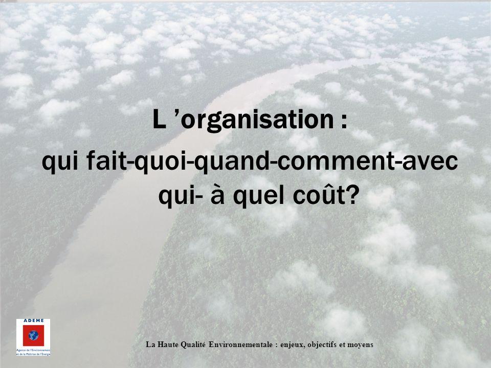 La Haute Qualité Environnementale : enjeux, objectifs et moyens L organisation : qui fait-quoi-quand-comment-avec qui- à quel coût?