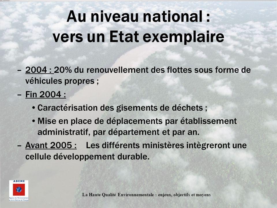 La Haute Qualité Environnementale : enjeux, objectifs et moyens Au niveau national : vers un Etat exemplaire –2004 : 20% du renouvellement des flottes