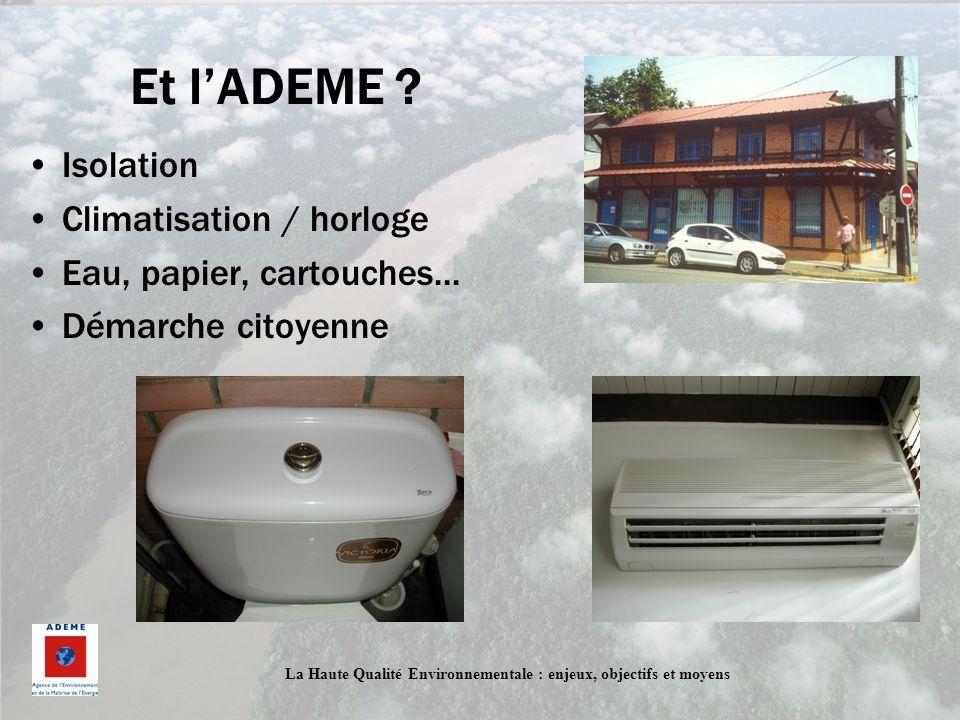 La Haute Qualité Environnementale : enjeux, objectifs et moyens Et lADEME ? Isolation Climatisation / horloge Eau, papier, cartouches... Démarche cito