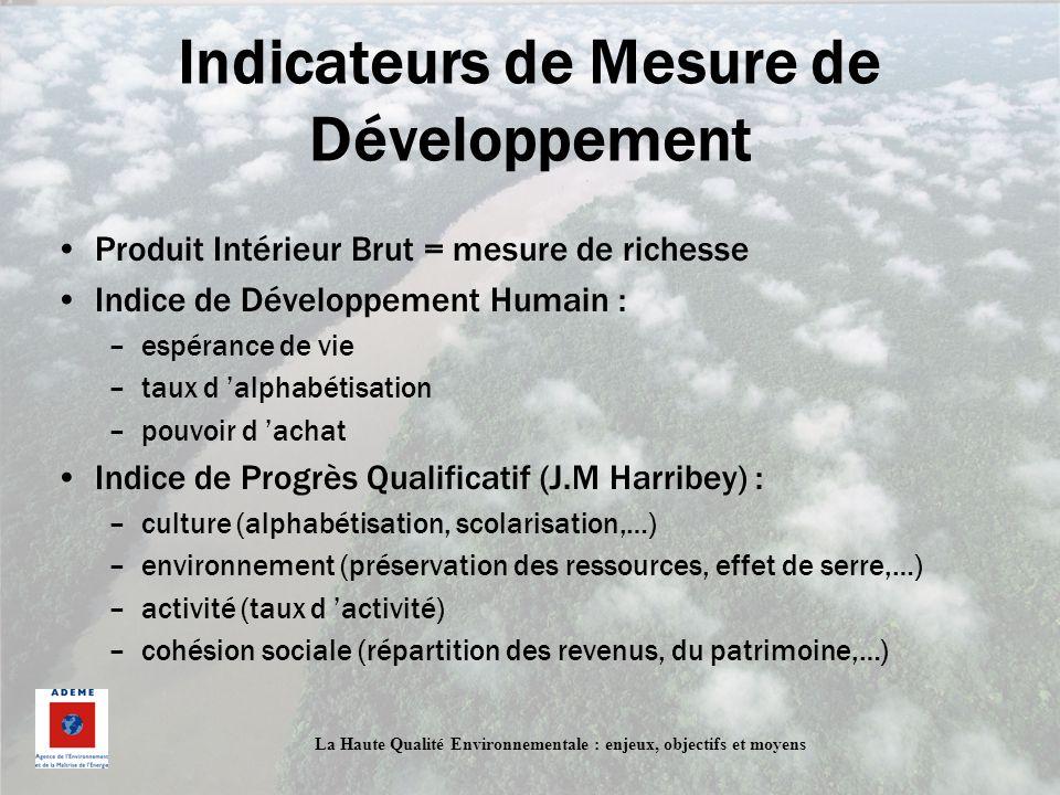 La Haute Qualité Environnementale : enjeux, objectifs et moyens Indicateurs de Mesure de Développement Produit Intérieur Brut = mesure de richesse Ind