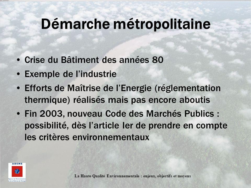 La Haute Qualité Environnementale : enjeux, objectifs et moyens Démarche métropolitaine Crise du Bâtiment des années 80 Exemple de lindustrie Efforts