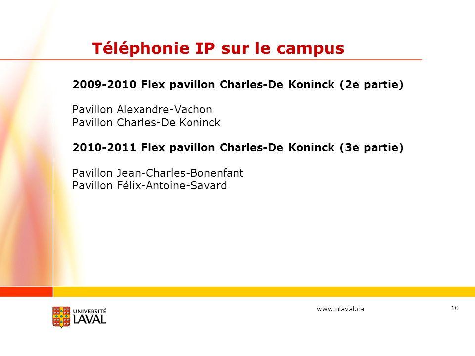 www.ulaval.ca 10 Téléphonie IP sur le campus 2009-2010 Flex pavillon Charles-De Koninck (2e partie) Pavillon Alexandre-Vachon Pavillon Charles-De Koninck 2010-2011 Flex pavillon Charles-De Koninck (3e partie) Pavillon Jean-Charles-Bonenfant Pavillon Félix-Antoine-Savard
