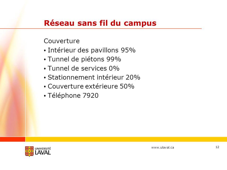 www.ulaval.ca 12 Réseau sans fil du campus Couverture Intérieur des pavillons 95% Tunnel de piétons 99% Tunnel de services 0% Stationnement intérieur 20% Couverture extérieure 50% Téléphone 7920