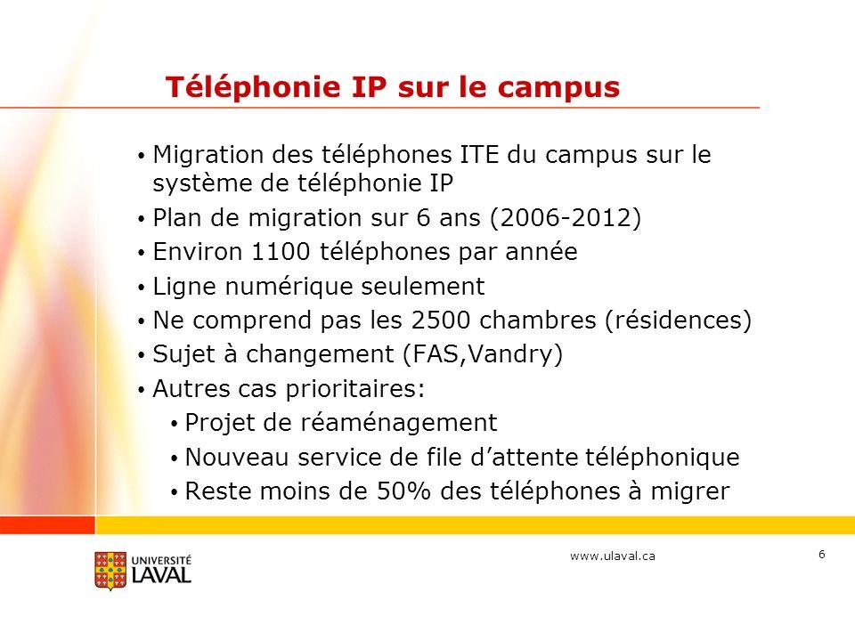www.ulaval.ca 6 Téléphonie IP sur le campus Migration des téléphones ITE du campus sur le système de téléphonie IP Plan de migration sur 6 ans (2006-2012) Environ 1100 téléphones par année Ligne numérique seulement Ne comprend pas les 2500 chambres (résidences) Sujet à changement (FAS,Vandry) Autres cas prioritaires: Projet de réaménagement Nouveau service de file dattente téléphonique Reste moins de 50% des téléphones à migrer