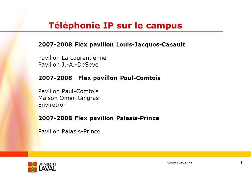 www.ulaval.ca 8 Téléphonie IP sur le campus 2007-2008 Flex pavillon Louis-Jacques-Casault Pavillon La Laurentienne Pavillon J.-A.-DeSève 2007-2008 Flex pavillon Paul-Comtois Pavillon Paul-Comtois Maison Omer-Gingras Envirotron 2007-2008 Flex pavillon Palasis-Prince Pavillon Palasis-Prince