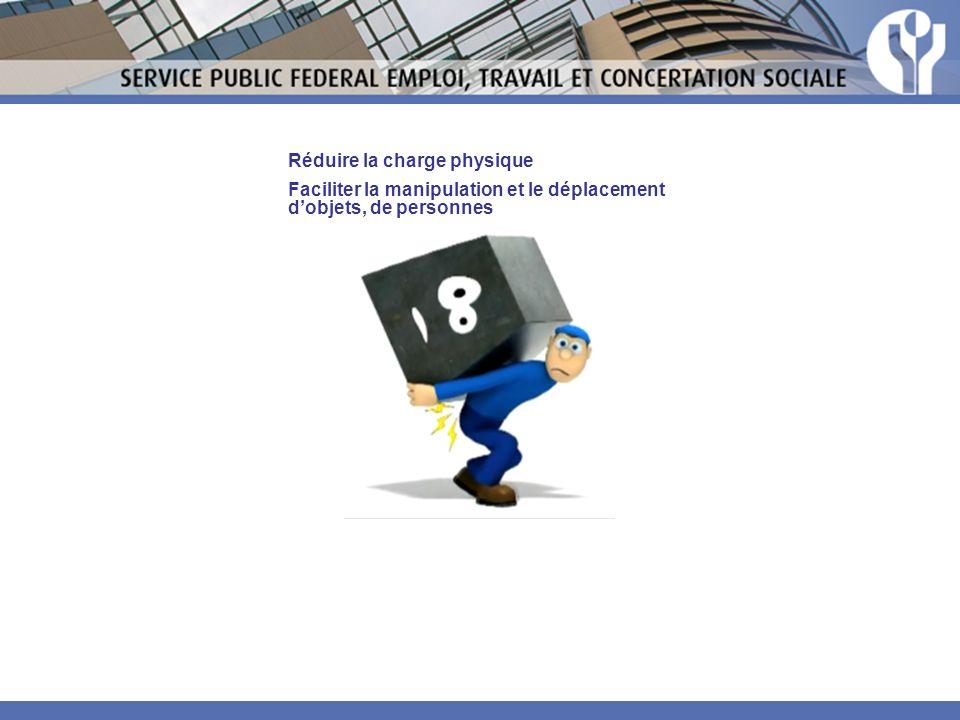 Réduire la charge physique Faciliter la manipulation et le déplacement dobjets, de personnes