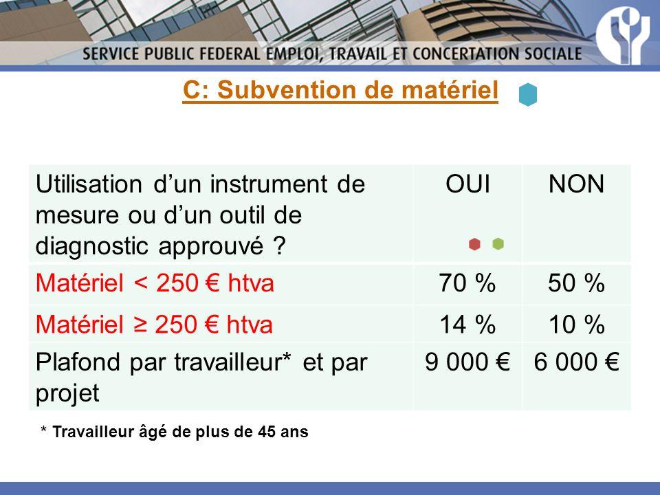 Utilisation dun instrument de mesure ou dun outil de diagnostic approuvé ? OUINON Matériel < 250 htva70 %50 % Matériel 250 htva14 %10 % Plafond par tr