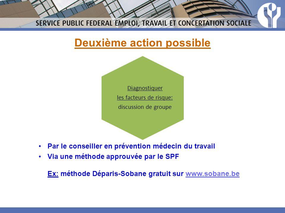 Deuxième action possible Par le conseiller en prévention médecin du travail Via une méthode approuvée par le SPF Ex: méthode Déparis-Sobane gratuit su