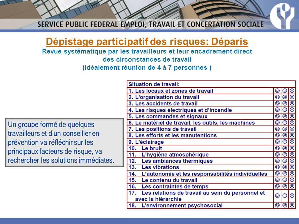 Dépistage participatif des risques: Déparis Revue systématique par les travailleurs et leur encadrement direct des circonstances de travail (idéalemen