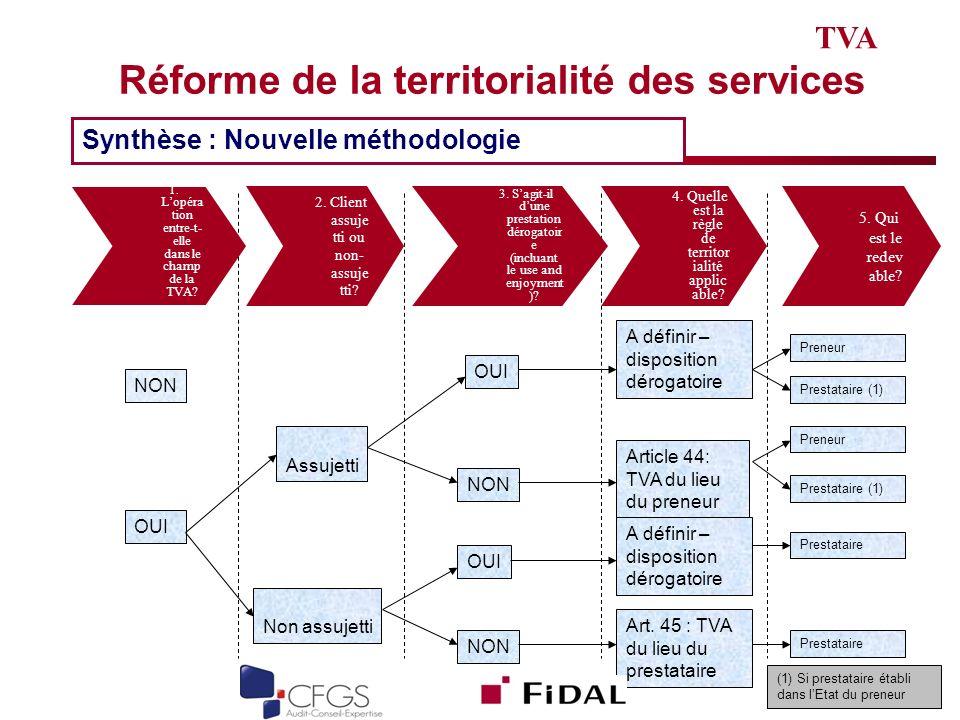 Réforme de la territorialité des services 24 Synthèse : Nouvelle méthodologie NON OUI Assujetti Non assujetti NON OUI NON OUI Article 44: TVA du lieu