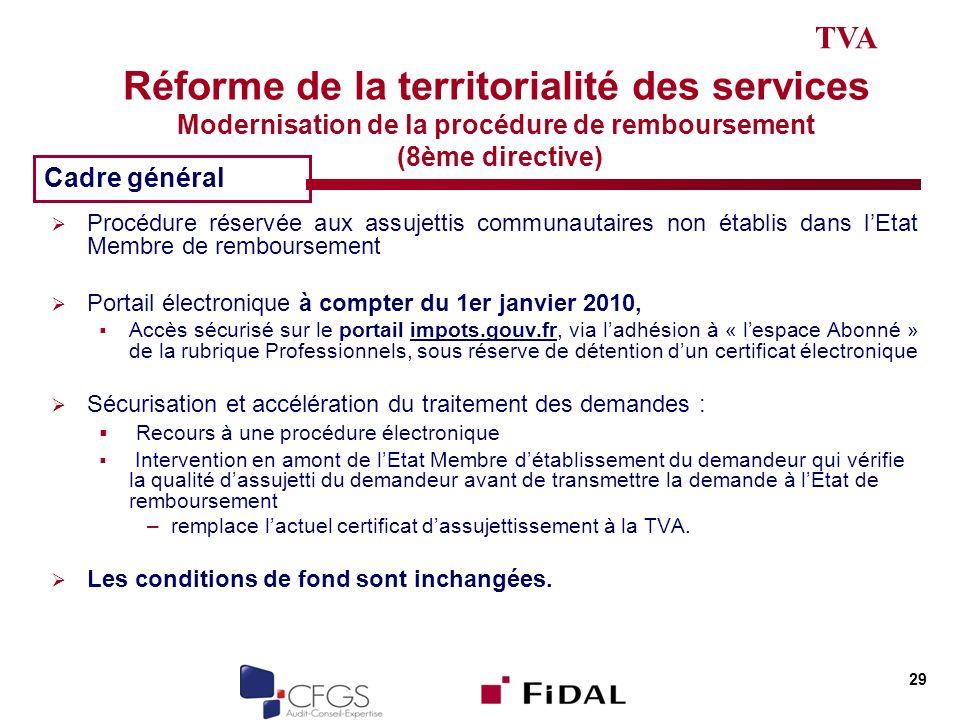 Réforme de la territorialité des services Modernisation de la procédure de remboursement (8ème directive) Procédure réservée aux assujettis communauta