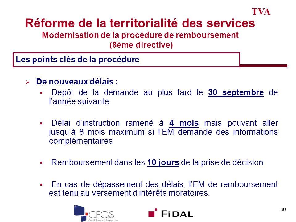 Réforme de la territorialité des services Modernisation de la procédure de remboursement (8ème directive) De nouveaux délais : Dépôt de la demande au