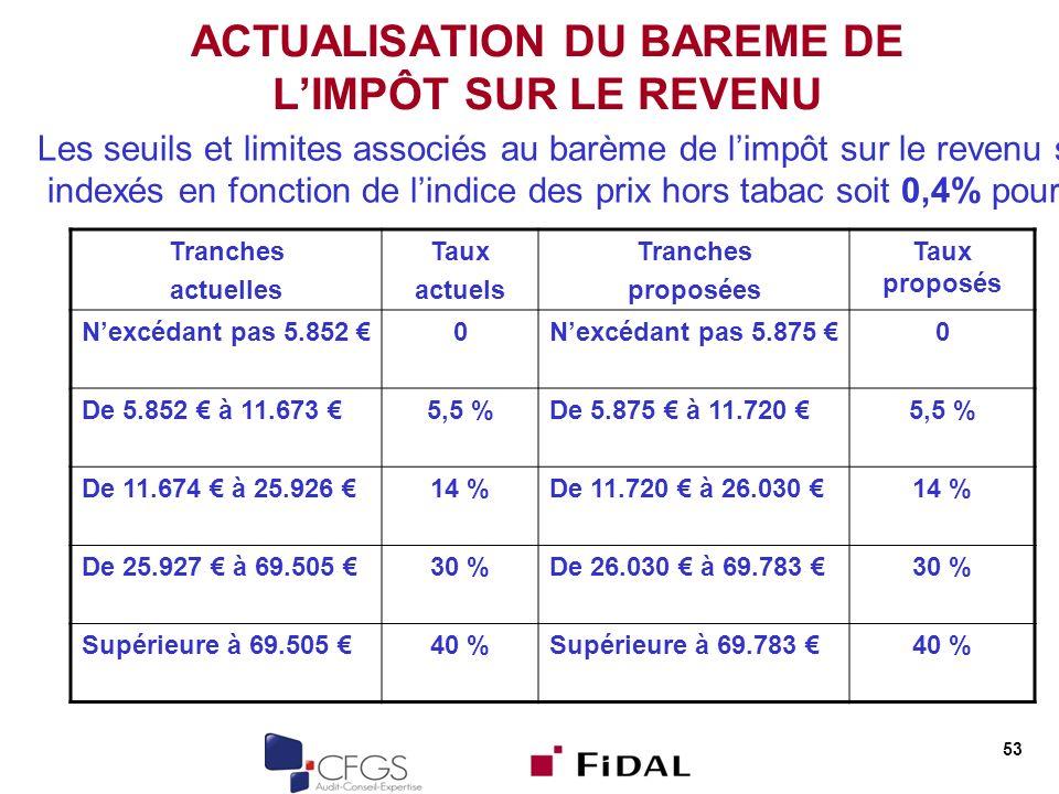 53 ACTUALISATION DU BAREME DE LIMPÔT SUR LE REVENU Les seuils et limites associés au barème de limpôt sur le revenu sont indexés en fonction de lindic