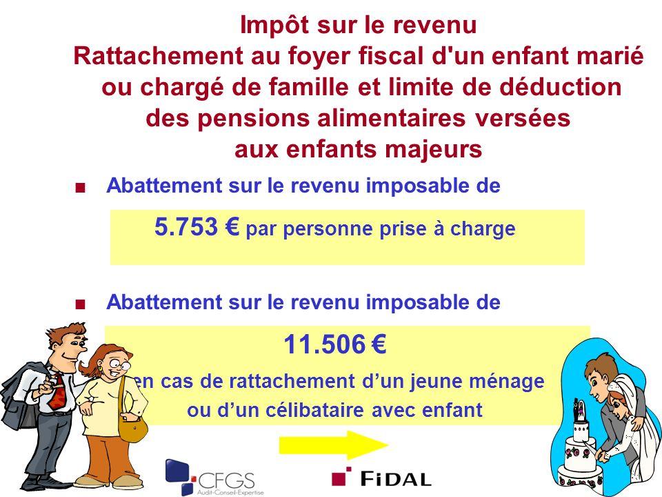 55 Abattement sur le revenu imposable de 5.753 par personne prise à charge Abattement sur le revenu imposable de 11.506 en cas de rattachement dun jeu