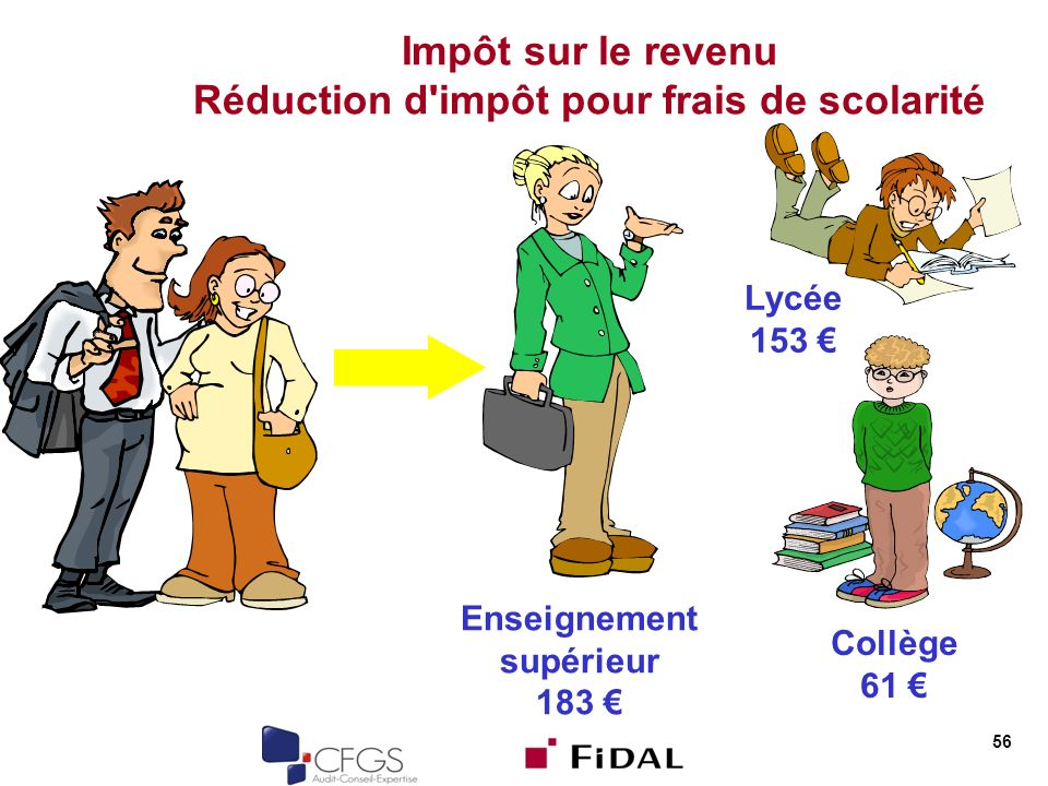 56 Impôt sur le revenu Réduction d impôt pour frais de scolarité Enseignement supérieur 183 Lycée 153 Collège 61