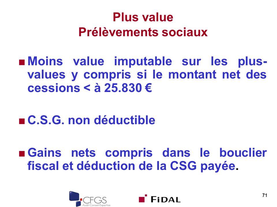 71 Plus value Prélèvements sociaux Moins value imputable sur les plus- values y compris si le montant net des cessions < à 25.830 C.S.G. non déductibl