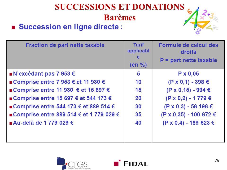 75 Succession en ligne directe : SUCCESSIONS ET DONATIONS Barèmes Fraction de part nette taxable Tarif applicabl e (en %) Formule de calcul des droits