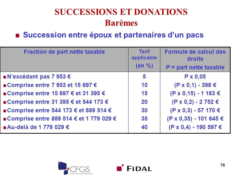 76 SUCCESSIONS ET DONATIONS Barèmes Succession entre époux et partenaires dun pacs Fraction de part nette taxable Tarif applicable (en %) Formule de c