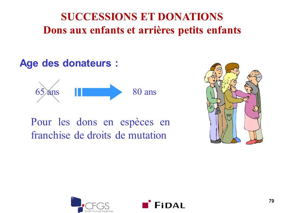 79 Age des donateurs : SUCCESSIONS ET DONATIONS Dons aux enfants et arrières petits enfants 65 ans80 ans Pour les dons en espèces en franchise de droi