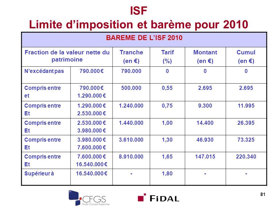 81 ISF Limite dimposition et barème pour 2010 BAREME DE LISF 2010 Fraction de la valeur nette du patrimoine Tranche (en ) Tarif (%) Montant (en ) Cumu