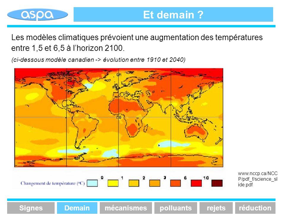 Et demain ? Les modèles climatiques prévoient une augmentation des températures entre 1,5 et 6,5 à lhorizon 2100. (ci-dessous modèle canadien -> évolu