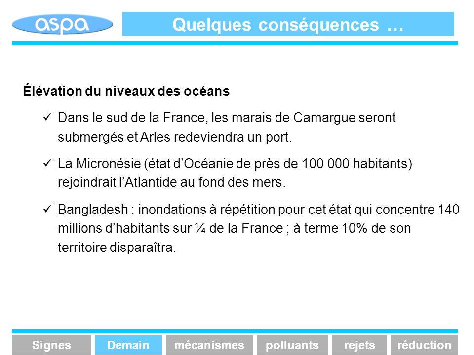Quelques conséquences … Élévation du niveaux des océans Dans le sud de la France, les marais de Camargue seront submergés et Arles redeviendra un port