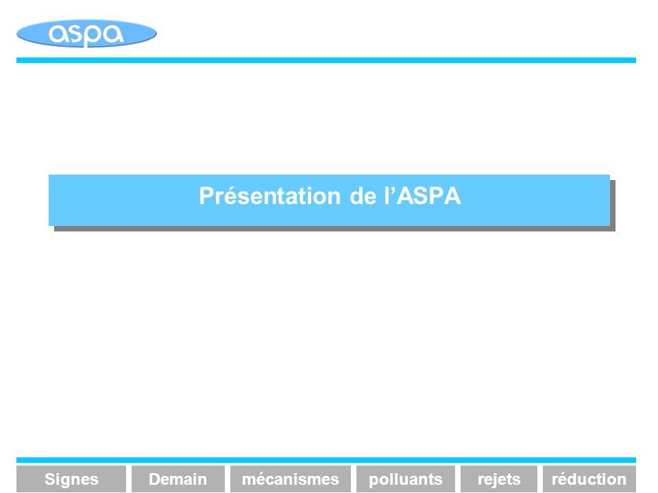 Présentation de lASPA SignesmécanismespolluantsrejetsréductionDemain