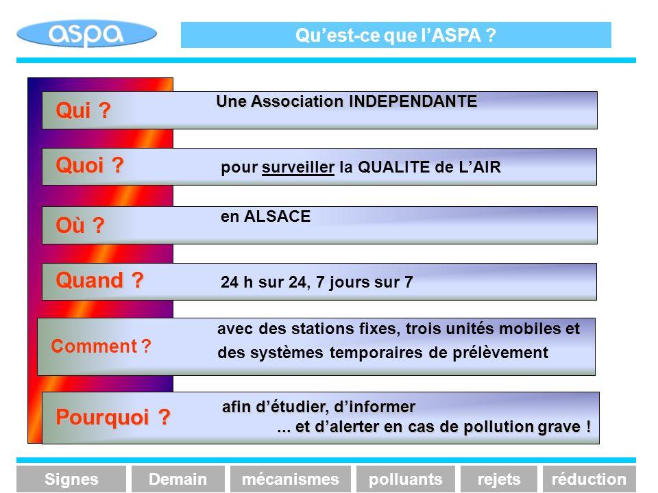 Missions de lASPA 5.Etudier les phénomènes de pollution de lair 1.