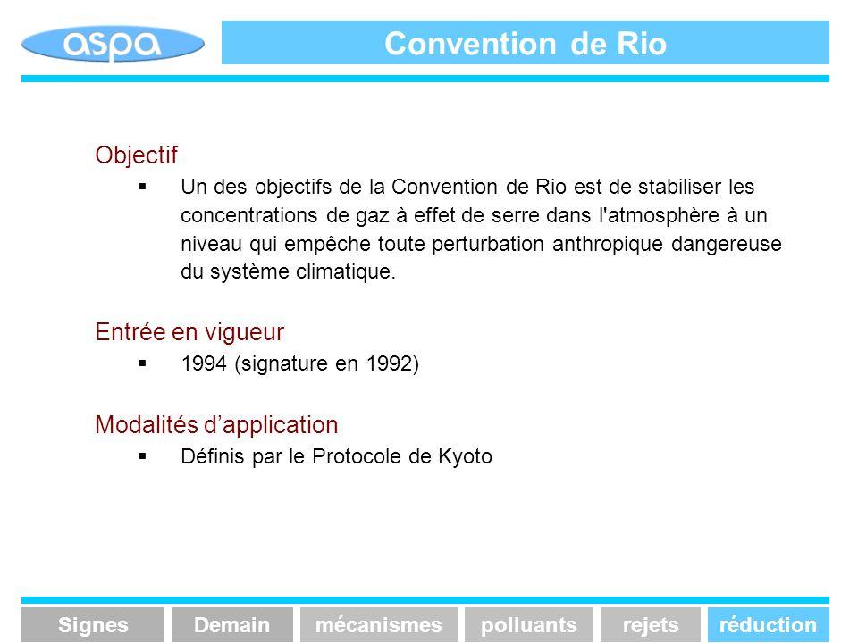 Convention de Rio Objectif Un des objectifs de la Convention de Rio est de stabiliser les concentrations de gaz à effet de serre dans l'atmosphère à u