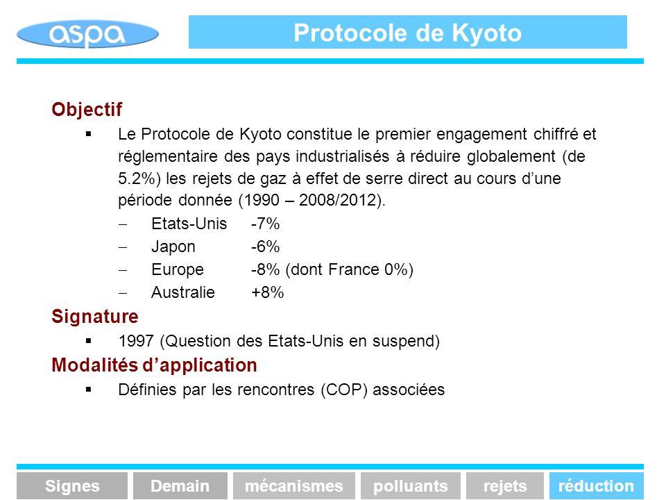 Protocole de Kyoto Objectif Le Protocole de Kyoto constitue le premier engagement chiffré et réglementaire des pays industrialisés à réduire globaleme