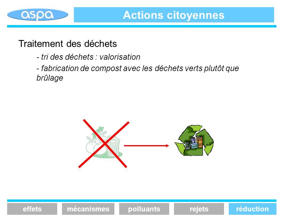 Actions citoyennes effetsmécanismespolluantsrejetsréduction Traitement des déchets - tri des déchets : valorisation - fabrication de compost avec les
