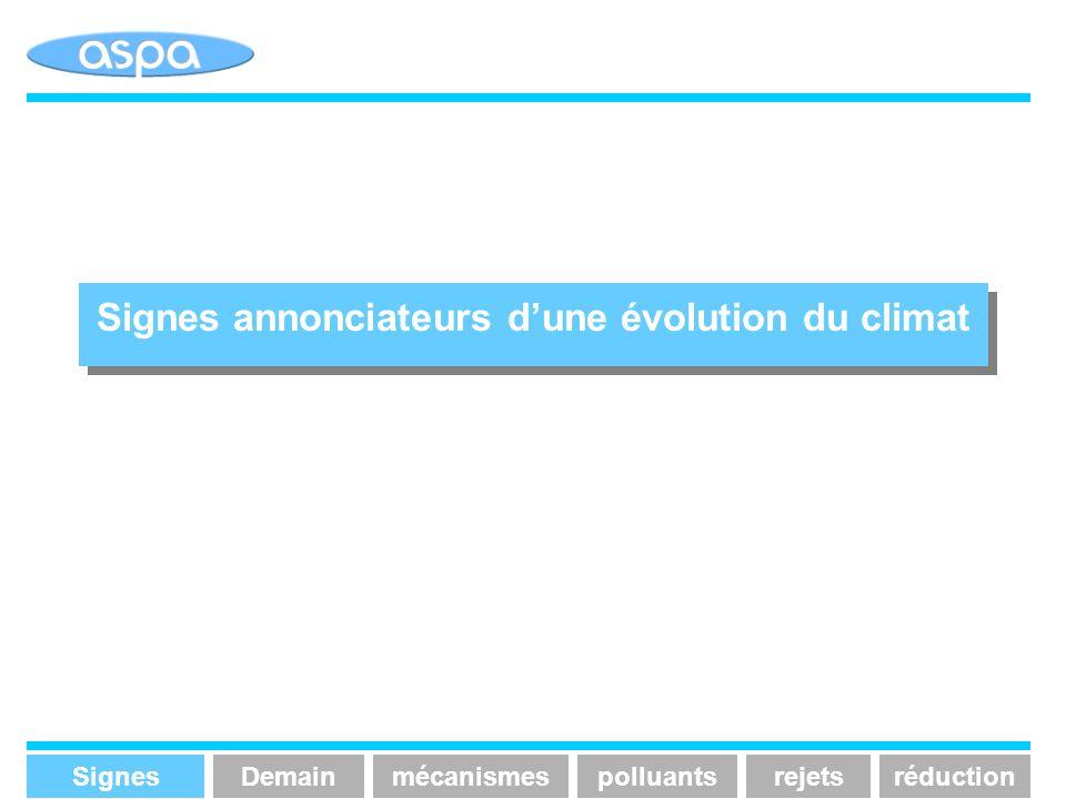 Signes annonciateurs dune évolution du climat SignesmécanismespolluantsrejetsréductionDemain