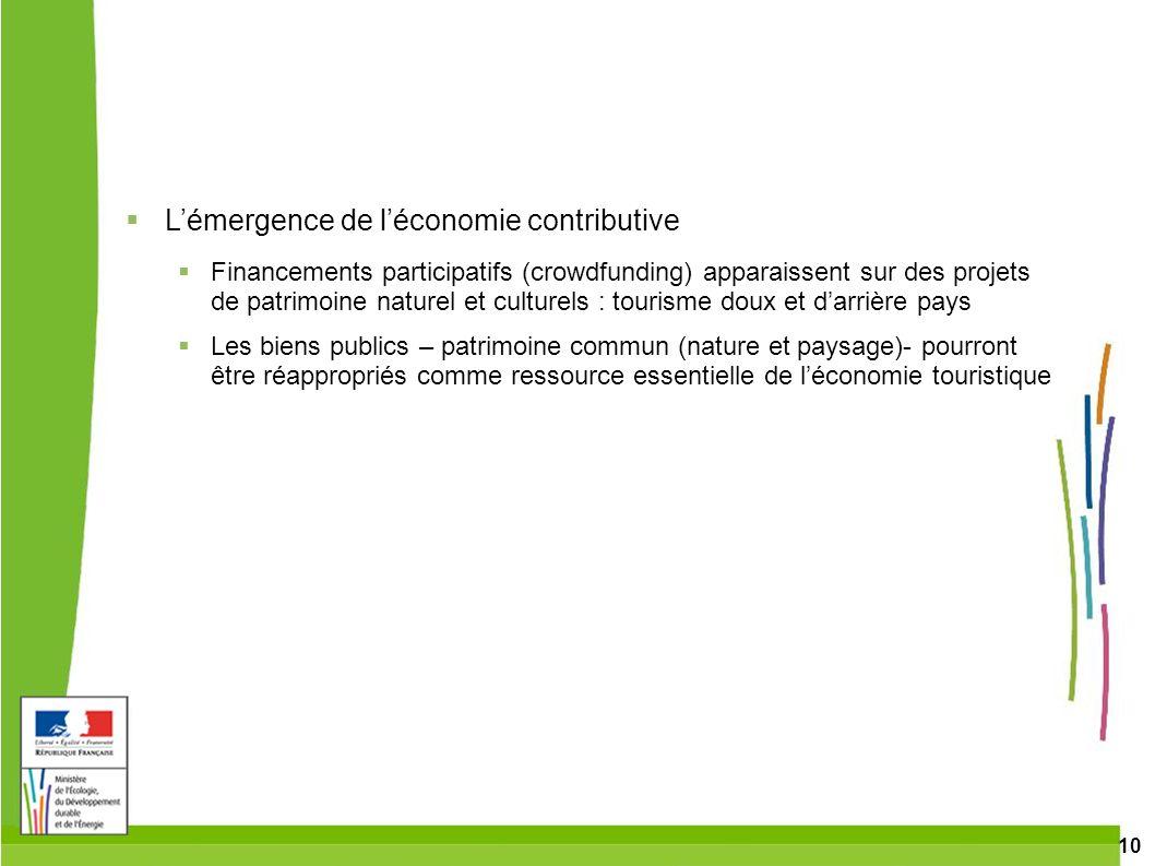 10 Lémergence de léconomie contributive Financements participatifs (crowdfunding) apparaissent sur des projets de patrimoine naturel et culturels : to