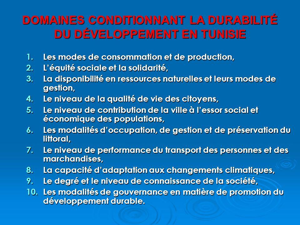 DOMAINES CONDITIONNANT LA DURABILITÉ DU DÉVELOPPEMENT EN TUNISIE 1.Les modes de consommation et de production, 2.Léquité sociale et la solidarité, 3.La disponibilité en ressources naturelles et leurs modes de gestion, 4.Le niveau de la qualité de vie des citoyens, 5.Le niveau de contribution de la ville à lessor social et économique des populations, 6.Les modalités doccupation, de gestion et de préservation du littoral, 7.Le niveau de performance du transport des personnes et des marchandises, 8.La capacité dadaptation aux changements climatiques, 9.Le degré et le niveau de connaissance de la société, 10.Les modalités de gouvernance en matière de promotion du développement durable.