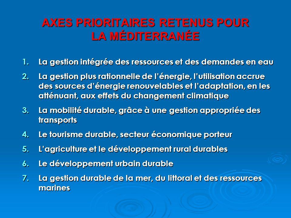 AXES PRIORITAIRES RETENUS POUR LA MÉDITERRANÉE 1.La gestion intégrée des ressources et des demandes en eau 2.La gestion plus rationnelle de lénergie, lutilisation accrue des sources dénergie renouvelables et ladaptation, en les atténuant, aux effets du changement climatique 3.La mobilité durable, grâce à une gestion appropriée des transports 4.Le tourisme durable, secteur économique porteur 5.Lagriculture et le développement rural durables 6.Le développement urbain durable 7.La gestion durable de la mer, du littoral et des ressources marines