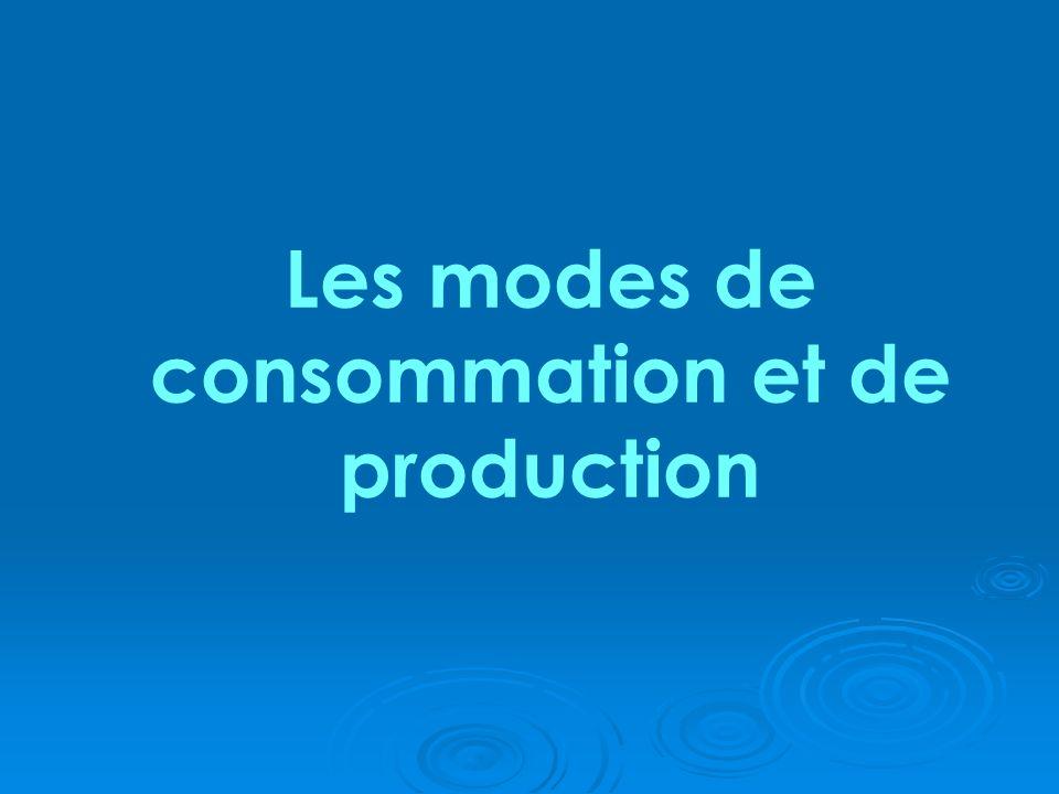Les modes de consommation et de production
