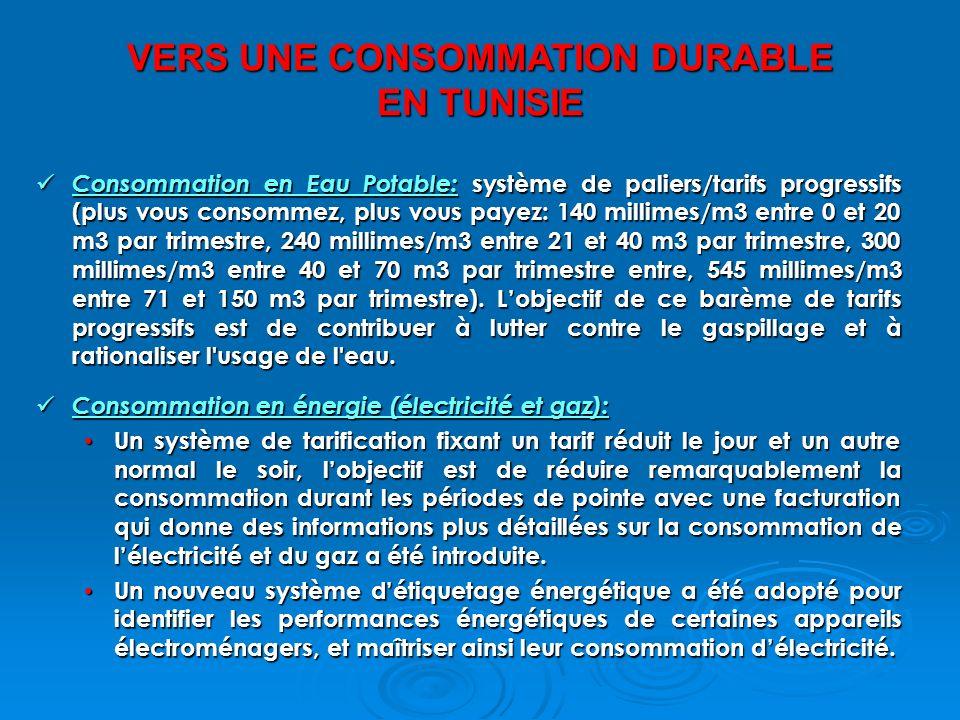 VERS UNE CONSOMMATION DURABLE EN TUNISIE Consommation en Eau Potable: système de paliers/tarifs progressifs (plus vous consommez, plus vous payez: 140 millimes/m3 entre 0 et 20 m3 par trimestre, 240 millimes/m3 entre 21 et 40 m3 par trimestre, 300 millimes/m3 entre 40 et 70 m3 par trimestre entre, 545 millimes/m3 entre 71 et 150 m3 par trimestre).