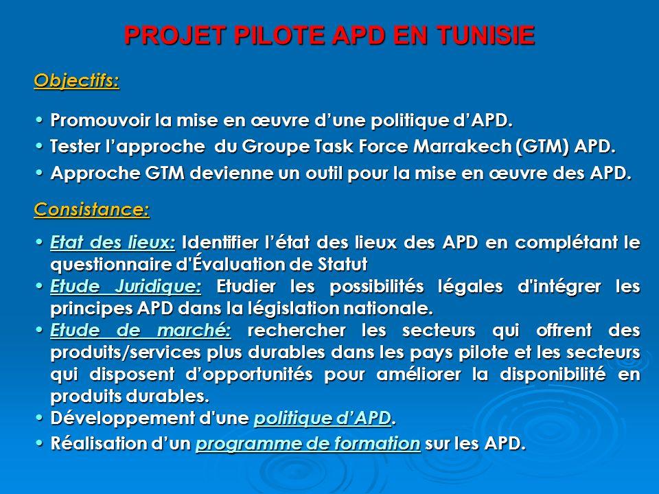 PROJET PILOTE APD EN TUNISIE Objectifs: Promouvoir la mise en œuvre dune politique dAPD.