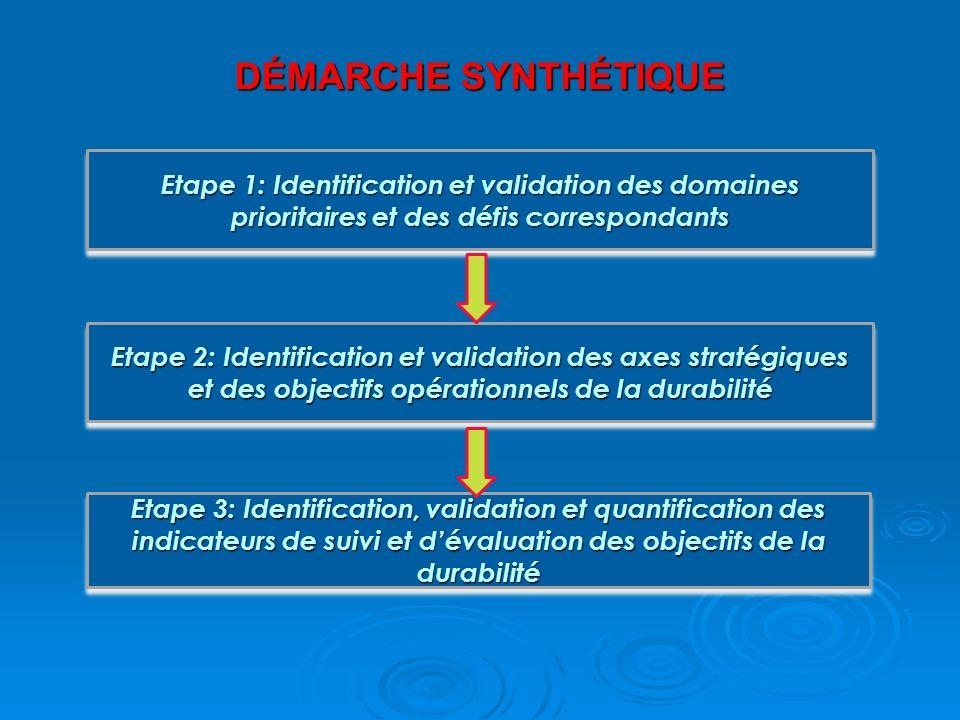 Etape 3: Identification, validation et quantification des indicateurs de suivi et dévaluation des objectifs de la durabilité DÉMARCHE SYNTHÉTIQUE Etape 1: Identification et validation des domaines prioritaires et des défis correspondants Etape 2: Identification et validation des axes stratégiques et des objectifs opérationnels de la durabilité